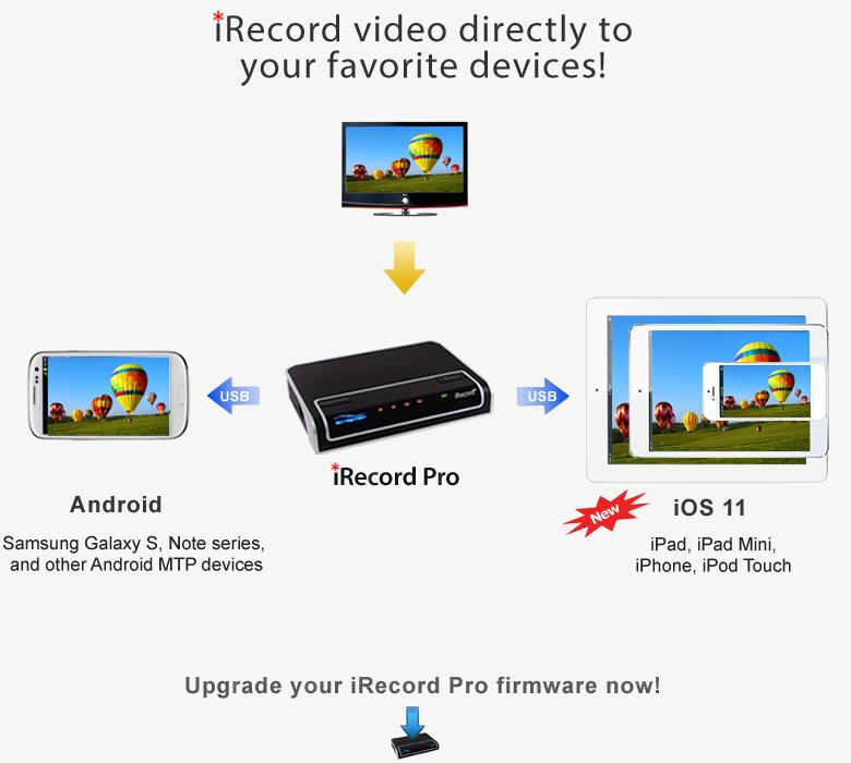 iRecord Free movies & music to iPad, iPhone, iPod, USB